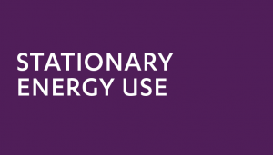 Stationary Energy Use